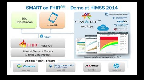 SMART on FHIR - Apps for Healthcare - YouTube