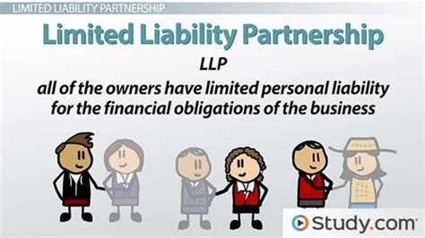 What Is a Limited Liability Partnership? - Definition