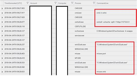 Detect malicious activity using Azure Security Center and