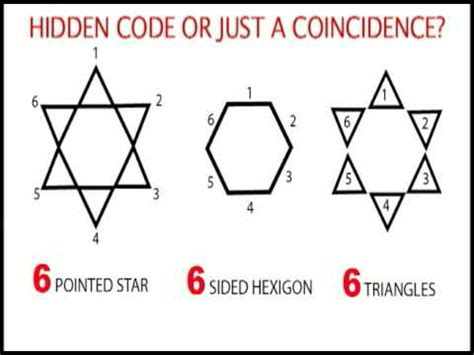 666 STAR OF DAVID CONTROVERSY SIGN OF THE ANIT-CHRIST